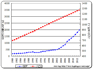 INDIA_GDP_POP.png