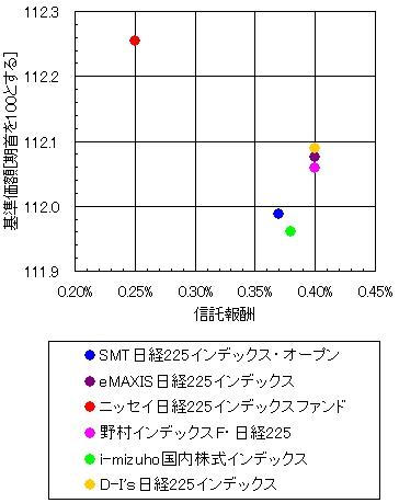 NIKKEI225_LOWCOST_INDEX_2014.jpg