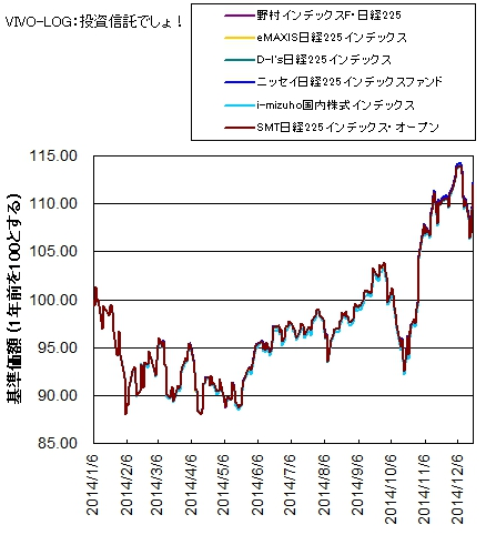 NIKKEI225_LOWCOST_INDEX_HISTORY.jpg