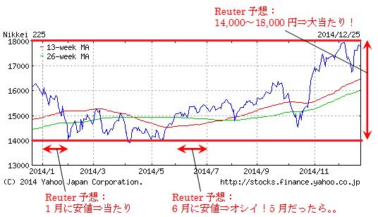 reuter_estimate_2014.png